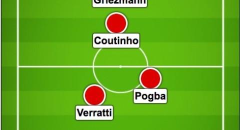 تشكيلة أغلي 11 لاعب في العالم.. وكريستيانو رونالدو خارجها